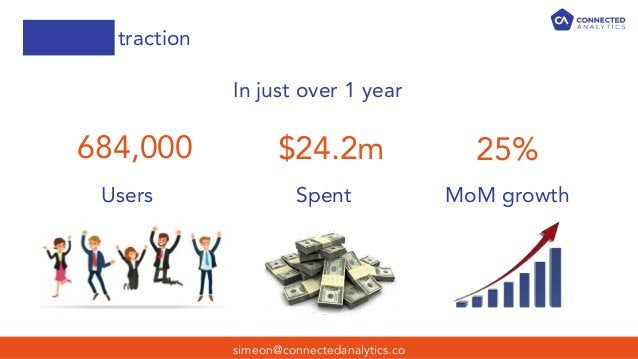 traction simeon@connectedanalytics.co 684,000 25% Users Spent MoM growth $24.2m In just over 1 year