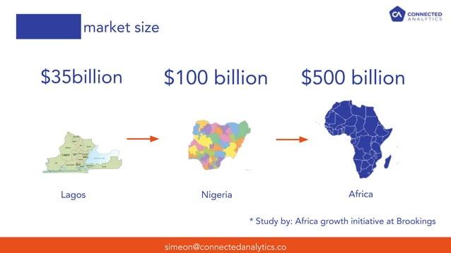 market size simeon@connectedanalytics.co * Study by: Africa growth initiative at Brookings $100 billion Nigeria $35billion...