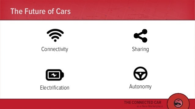 Connected Car as New Marketplace  SxSW 2016 Slide 3
