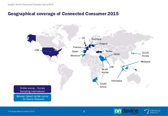 Connected Consumer Study 2014