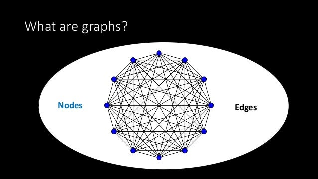 How to get started with Graph Machine Learning Slide 2