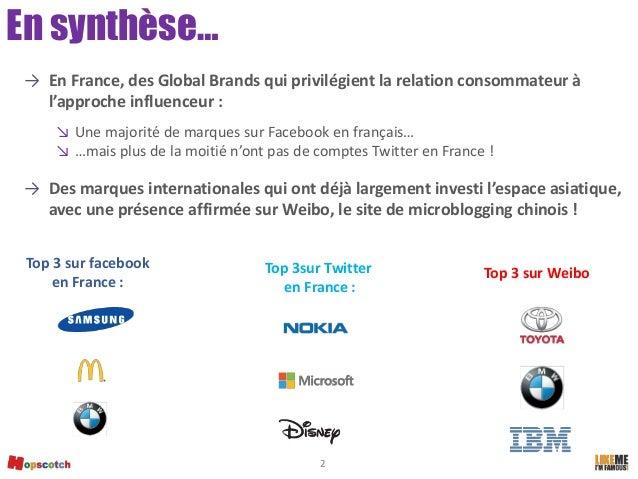 Baromètre Hopscotch Connected global brands Slide 2