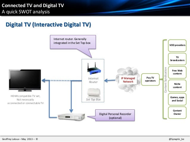 an analysis of digital television Conditional access systems market by type (smartcard-based, card-less), application (digital television, internet services, digital radio) - growth, share, opportunities & competitive analysis, 2015 - 2022.