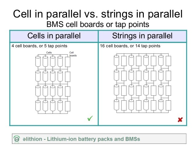 Connecting Batteries In Parallel Presentation