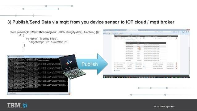 3) Publish/Send Data via mqtt from you device sensor to IOT cloud / mqtt broker Publish client.publish('iot-2/evt/MVK/fmt/...
