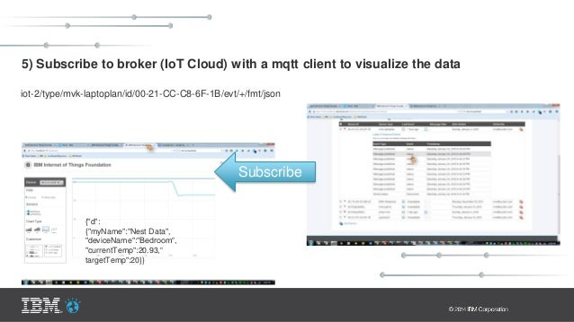 5) Subscribe to broker (IoT Cloud) with a mqtt client to visualize the data Subscribe iot-2/type/mvk-laptoplan/id/00-21-CC...