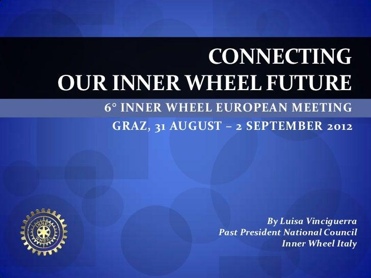 CONNECTINGOUR INNER WHEEL FUTURE   6° INNER WHEEL EUROPEAN MEETING    GRAZ, 31 AUGUST – 2 SEPTEMBER 2012                  ...
