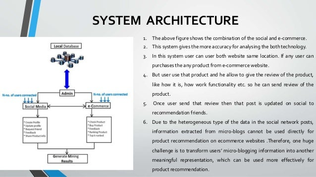 Connecting social media to e commerce system for E commerce system architecture diagram