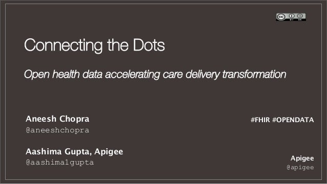 Connecting the Dots Open health data accelerating care delivery transformation Apigee @apigee Aneesh Chopra @aneeshchopra ...