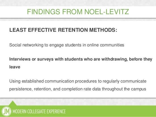 FINDINGS FROM NOEL-LEVITZLEAST EFFECTIVE RETENTION METHODS:Social networking to engage students in online communitiesInter...