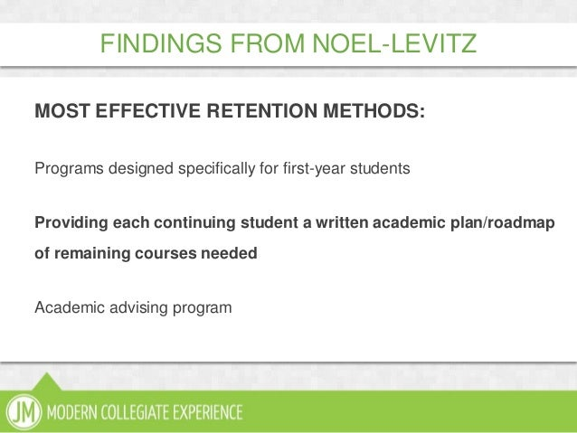 FINDINGS FROM NOEL-LEVITZMOST EFFECTIVE RETENTION METHODS:Programs designed specifically for first-year studentsProviding ...