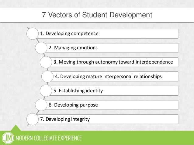 7 Vectors of Student Development1. Developing competence2. Managing emotions3. Moving through autonomy toward interdepende...
