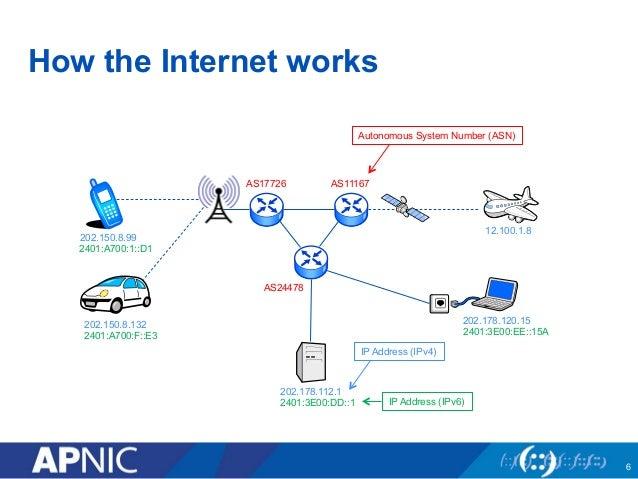 How broadband satellite Internet works