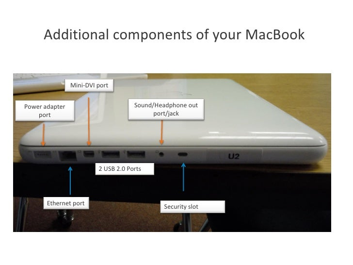 connecting your mac book to your smart board interactive1