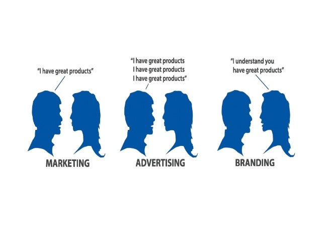 of CEOs say they are primarily accountable for their employer brand