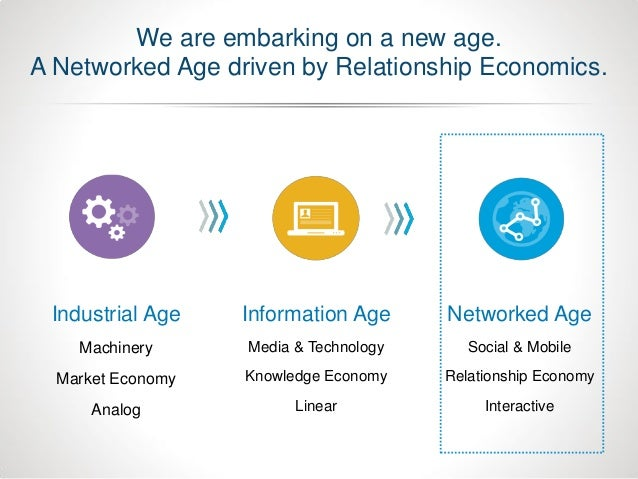 Information Age Media & Technology Knowledge Economy Linear Networked Age Social & Mobile Relationship Economy Interactive...