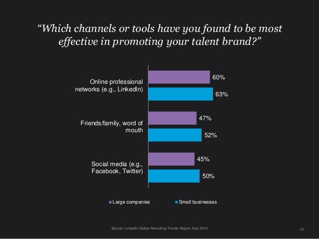 Equip your brand ambassadors 3