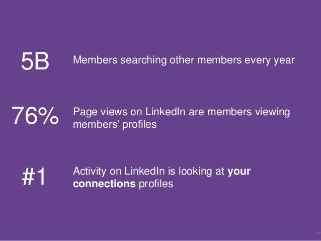 LinkedIn Members now consume content 6X more Than they do jobs Rethinking the myths…