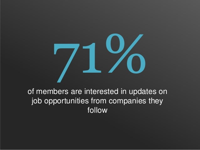 74 Sponsored Updates Reach the entire LinkedIn network Company Updates Only reach your pool of followers With Sponsored Up...
