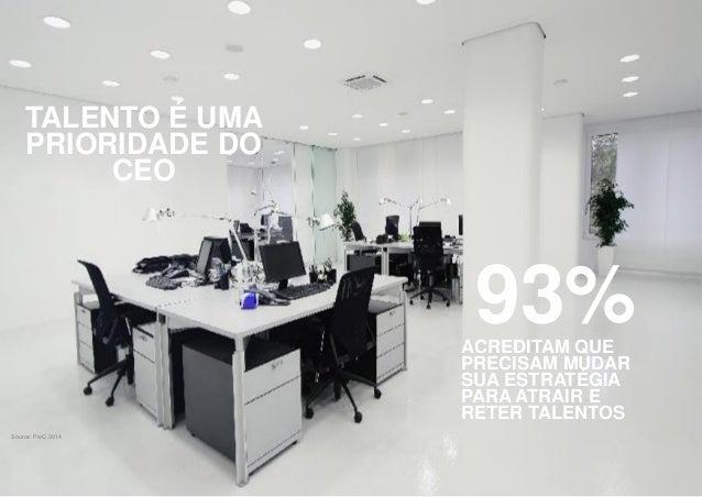 ConnectIn São Paulo 2015: Conecte-se. Transforme-se. Inspire-se. Construção da sua Marca Empregadora | Apresentação André Siqueira Slide 3