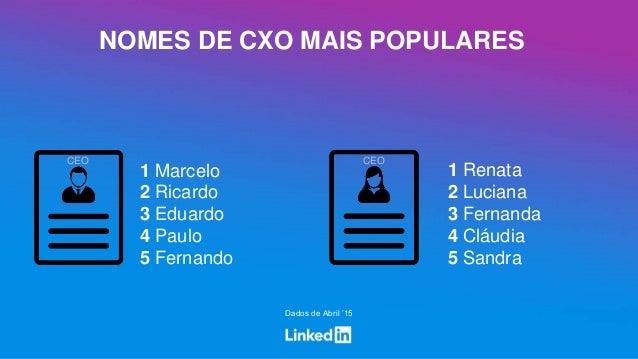 NOMES DE CXO MAIS POPULARES 1 Marcelo 2 Ricardo 3 Eduardo 4 Paulo 5 Fernando Dados de Abril '15 1 Renata 2 Luciana 3 Ferna...