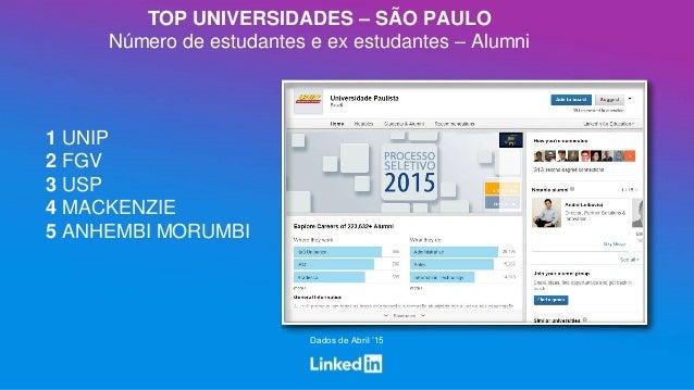 TOP UNIVERSIDADES – SÃO PAULO Número de estudantes e ex estudantes – Alumni 1 UNIP 2 FGV 3 USP 4 MACKENZIE 5 ANHEMBI MORUM...
