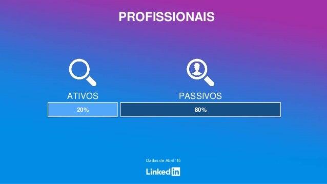 Dados de Abril '15 20% 80% ATIVOS PASSIVOS PROFISSIONAIS