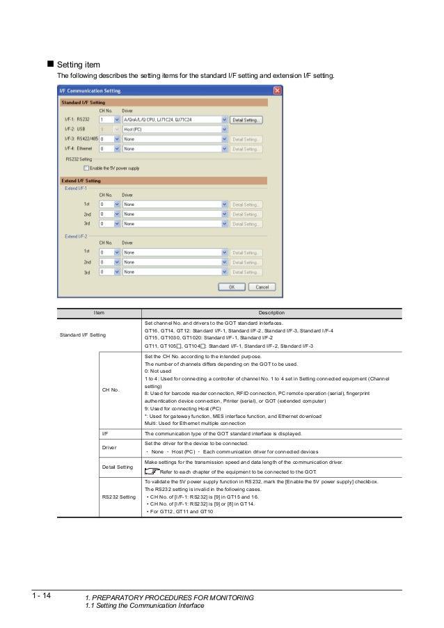 Download Px Developer Mitsubishi