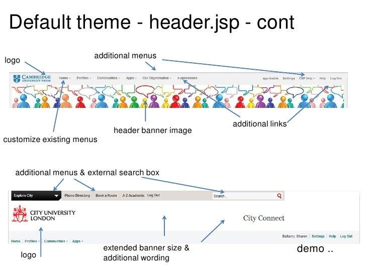 Default theme - header.jsp - cont                       additional menuslogo                                              ...