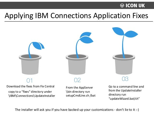 Applying  IBM  Connections  Application  Fixes 01 Download  the  fixes  from  Fix  Central   copy  t...