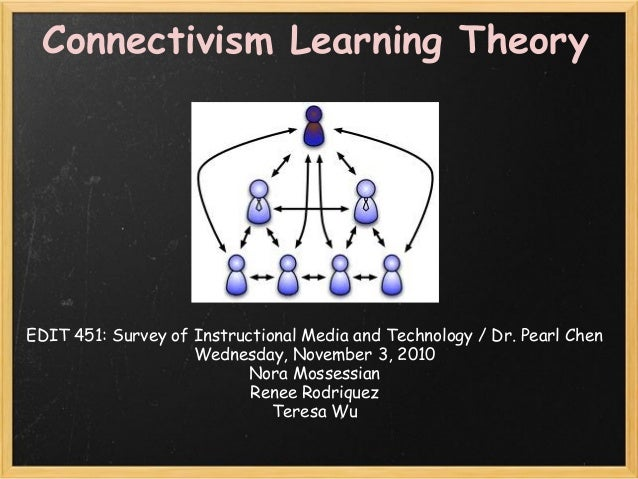 Connectivism Learning Theory EDIT 451: Survey of Instructional Media and Technology / Dr. Pearl Chen Wednesday, November 3...