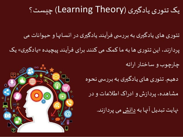 An introduction to Connectivism Theory in farsi Slide 3