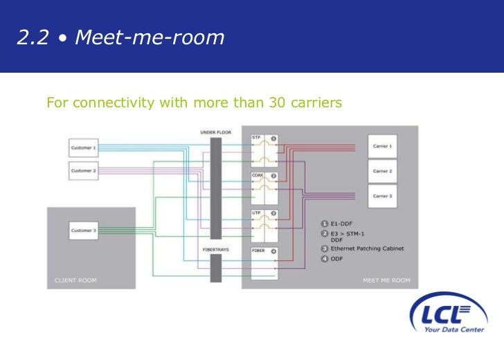 meet me bh telecom