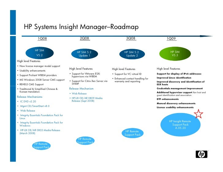 hp insight manager  windows