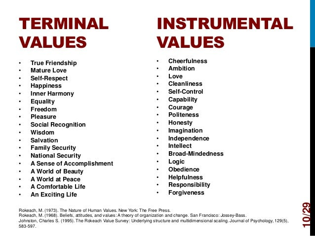 definition of human values Human values become a factor when looking at environmental ethics because they are the things that are important to individuals that they then use to evaluate actions or events.