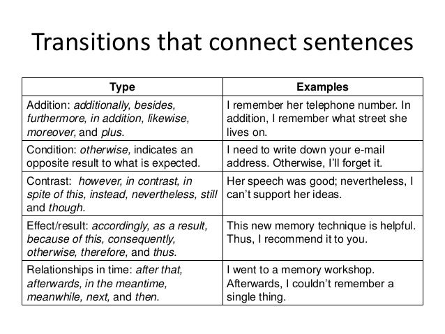 transitions connectors essay Linking words, connectin words, conjunctions, transitions created date: 3/6/2014 4:33:01 pm.