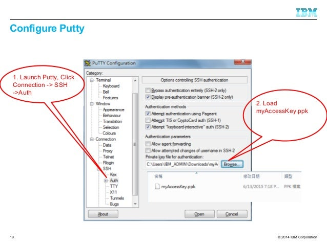 © 2014 IBM Corporation Configure Putty 19 1. Launch Putty, Click Connection -> SSH ->Auth 2. Load myAccessKey.ppk