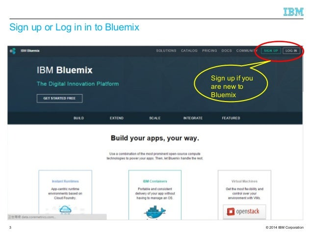 © 2014 IBM Corporation Sign up or Log in in to Bluemix 3 Sign up if you are new to Bluemix