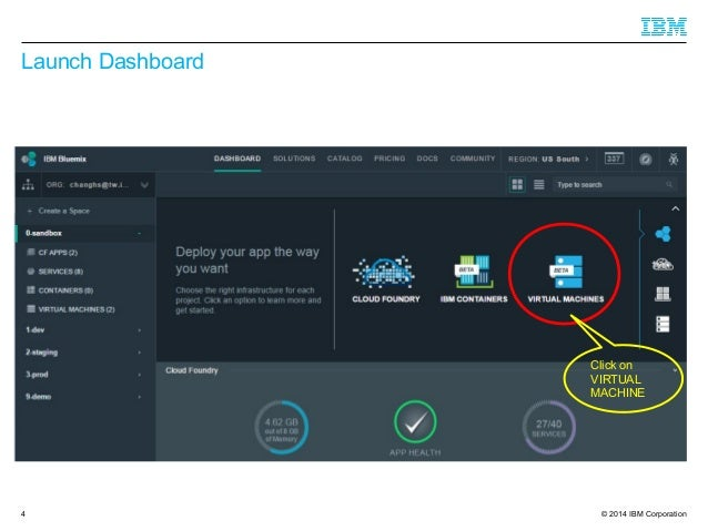 © 2014 IBM Corporation Launch Dashboard 4 Click on VIRTUAL MACHINE