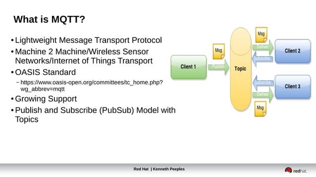 Red Hat | Kenneth Peeples What is MQTT? ● Lightweight Message Transport Protocol ● Machine 2 Machine/Wireless Sensor Netwo...