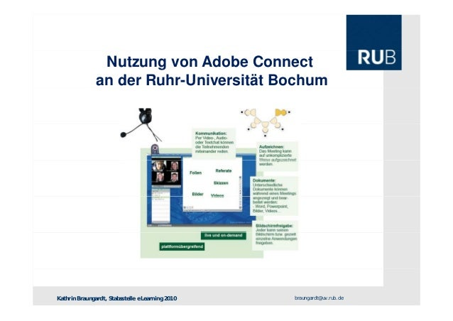 Nutzung von Adobe Connect an der Ruhr-Universität Bochum braungardt@uv.rub.deKathrin Braungardt, Stabsstelle eLearning 2010