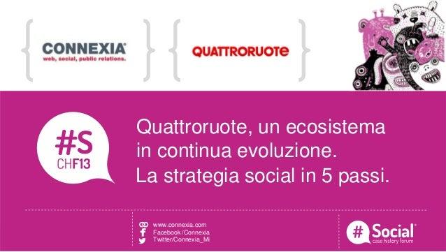 NOME COGNOME | RUOLO | AZIENDALOGO TITOLO DELLA CASE HISTORYQuattroruote, un ecosistemain continua evoluzione.La strategia...