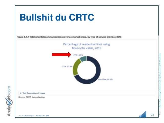 © Tous droits réservés – Analyweb Inc. 2008 23 Source:https://crtc.gc.ca/eng/publications/reports/policymonitoring/2016/cm...