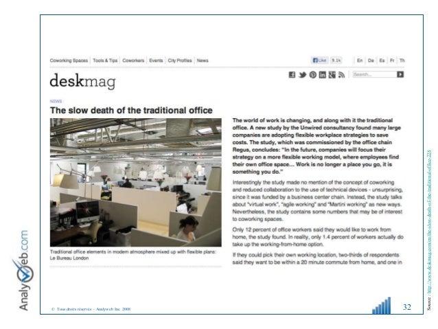 © Tous droits réservés – Analyweb Inc. 2008 32 Source:http://www.deskmag.com/en/the-slow-death-of-the-traditional-office-2...