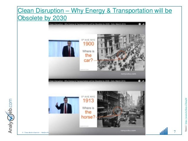 © Tous droits réservés – Analyweb Inc. 2008 7 Source:https://youtu.be/Kxryv2XrnqM Clean Disruption – Why Energy & Transpor...