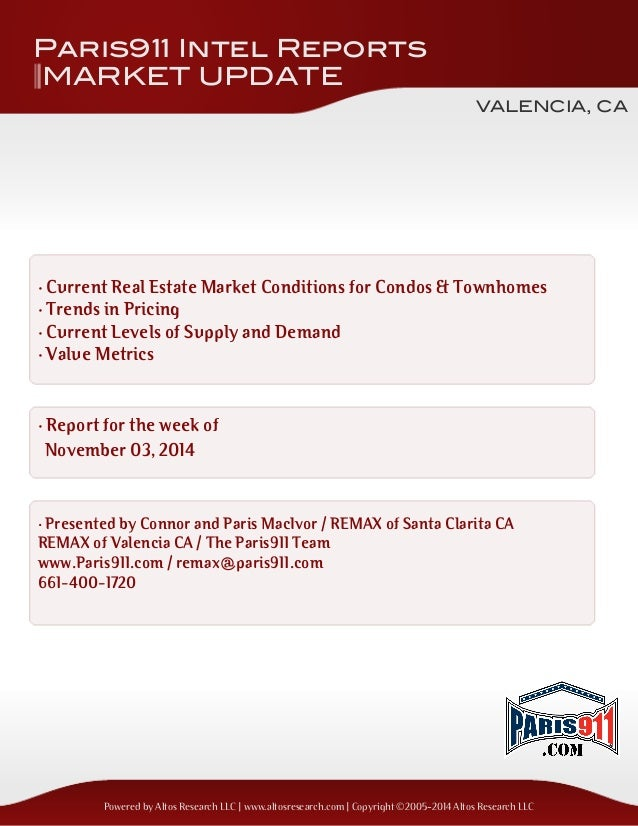 MARKET UPDATE Paris911 Intel Reports · Current Real Estate Market Conditions for Condos & Townhomes · Trends in Pricing · ...