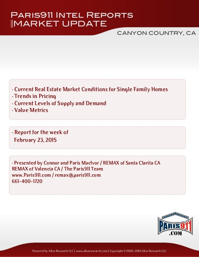 MARKET UPDATE Paris911 Intel Reports · Current Real Estate Market Conditions for Single Family Homes · Trends in Pricing ·...