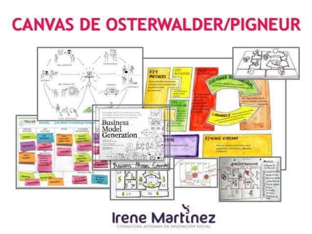 CANVAS DE OSTERWALDER/PIGNEUR