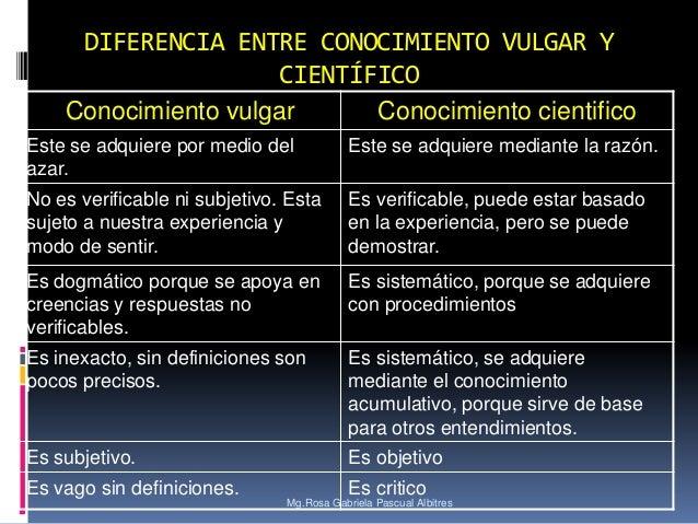 DIFERENCIA ENTRE CONOCIMIENTO VULGAR Y CIENTÍFICO Conocimiento vulgar  Conocimiento cientifico  Este se adquiere por medio...