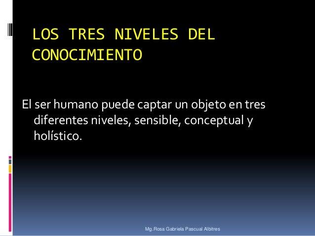 LOS TRES NIVELES DEL CONOCIMIENTO El ser humano puede captar un objeto en tres diferentes niveles, sensible, conceptual y ...
